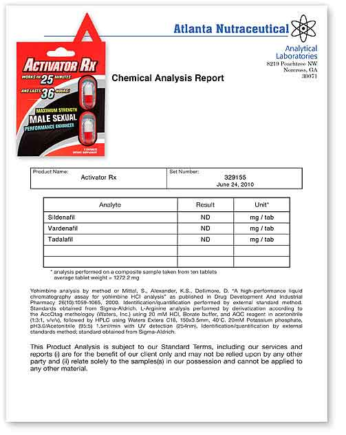 Activator RX Lab Report