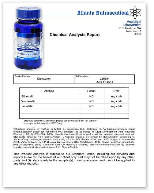 Dioxadern Lab Report