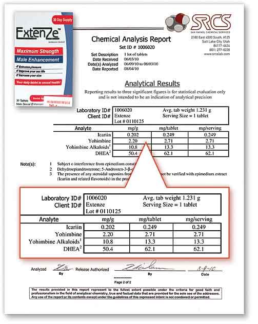 Extenze Lab Report