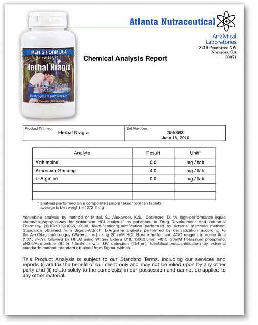 Herbal Niagra Lab Report