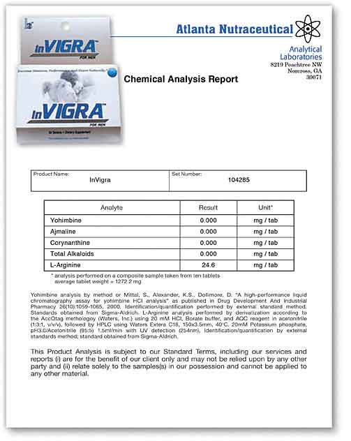 In Viagra Lab Report