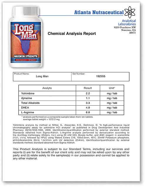 Long Man Lab Report