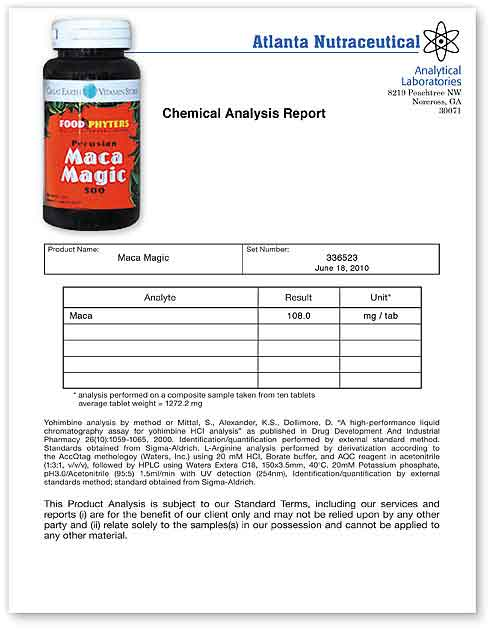 Maca Magic Lab Report