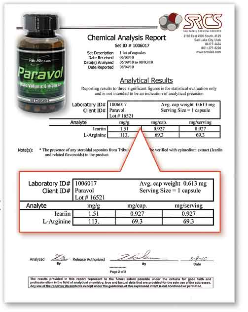 Paravol Lab Report