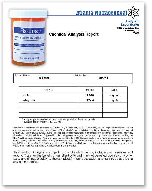 Rx Erect Lab Report