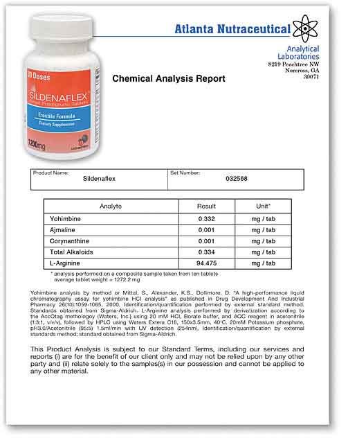 Sildanaflex Lab Report
