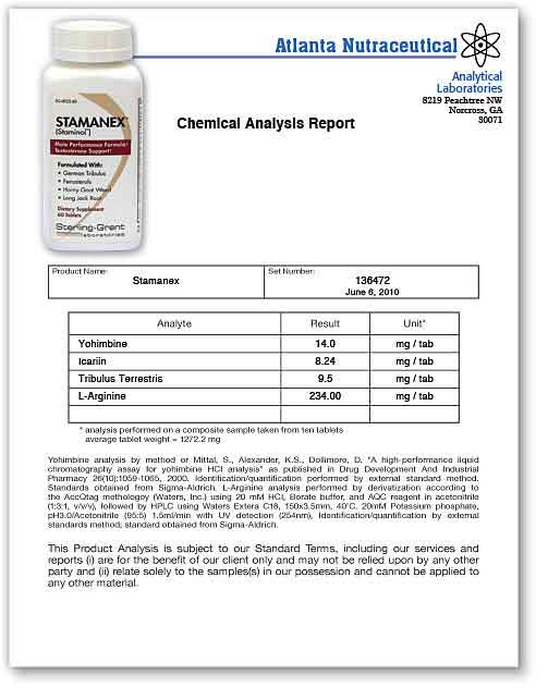 Stamanex Lab Report