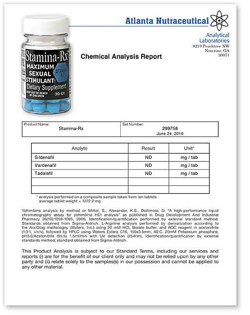 Stamina RX Lab Report