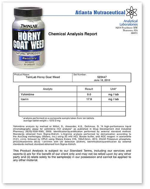 Twin Lab Horny Goat Weed Lab Report