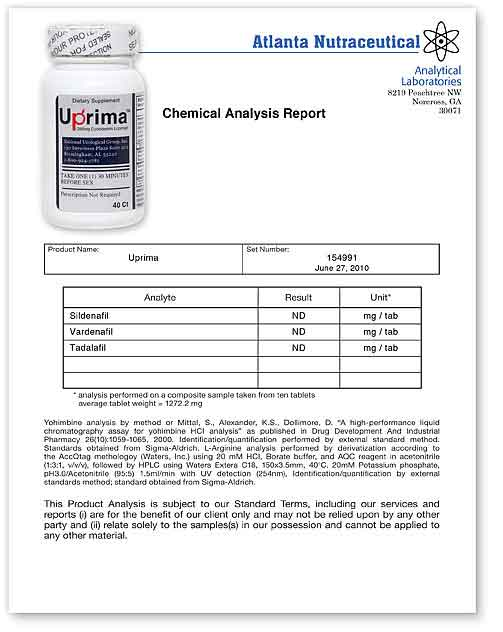 Uprima Lab Report