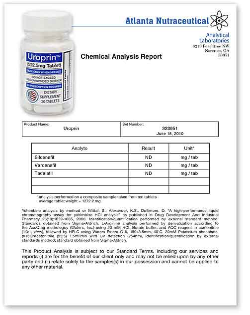 Uroprin Lab Report