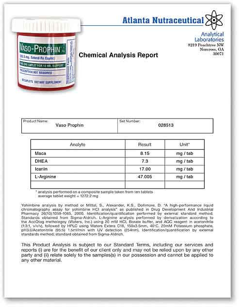 Vasoprophin Lab Report