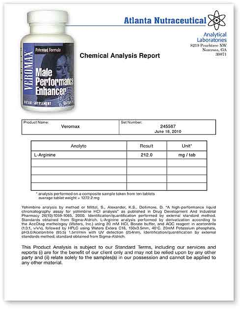 Veromax Lab Report