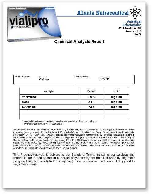 Vialipro Lab Report