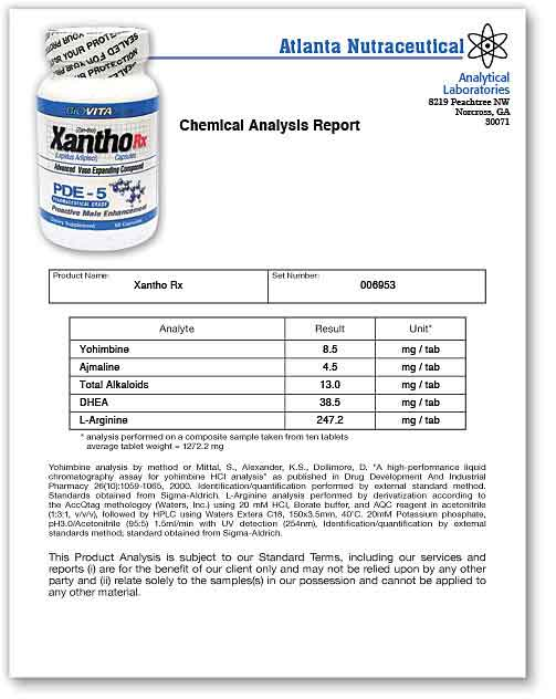 Xantho RX Lab Report