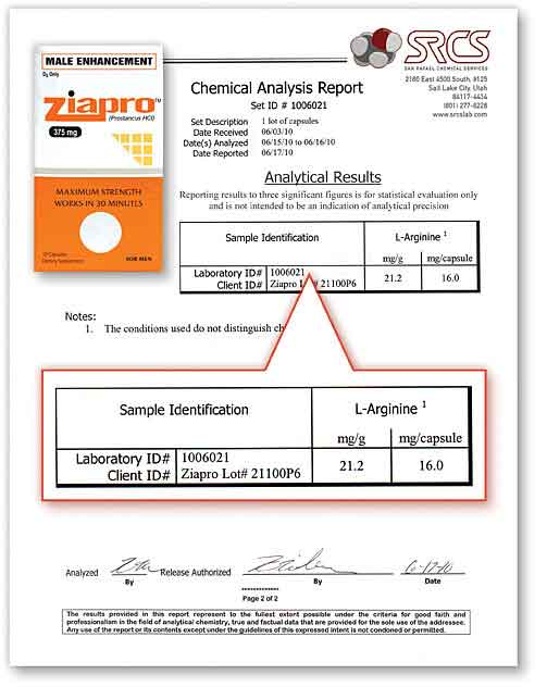 Ziapro Lab Report